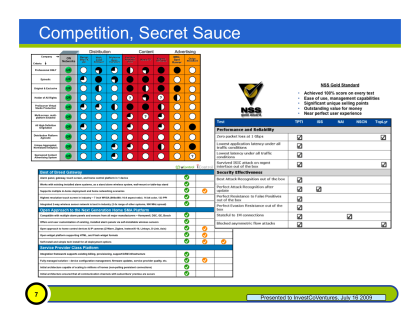 "Competition and ""Secret Sauce"" slide"